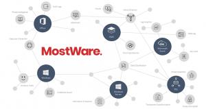 GDPR / AVG MostWare Office 365